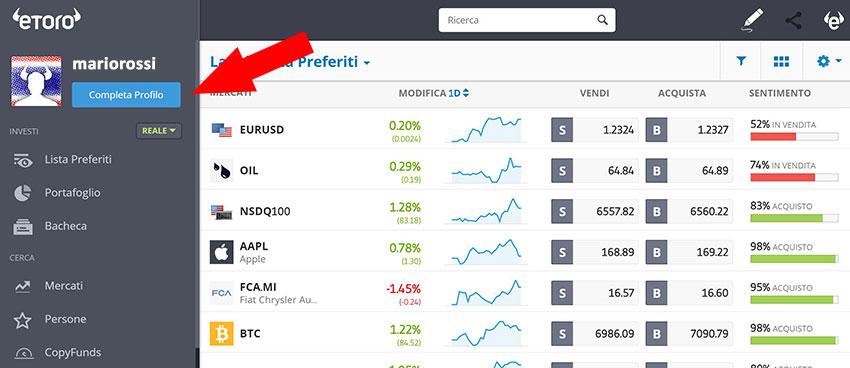 ethereum trading piattaforma