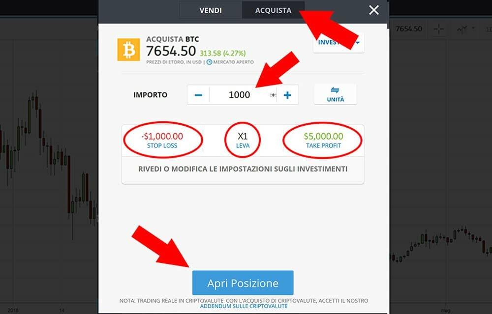 comprare bitcoin apri posizione esempio