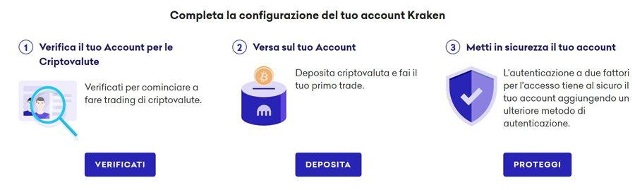 configurazione account verifica deposito