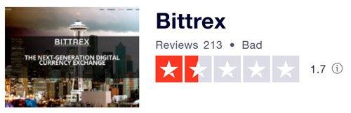 bittrex recensioni opinioni
