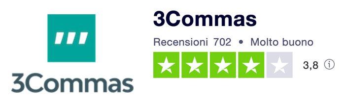 3commas recensioni e opinioni