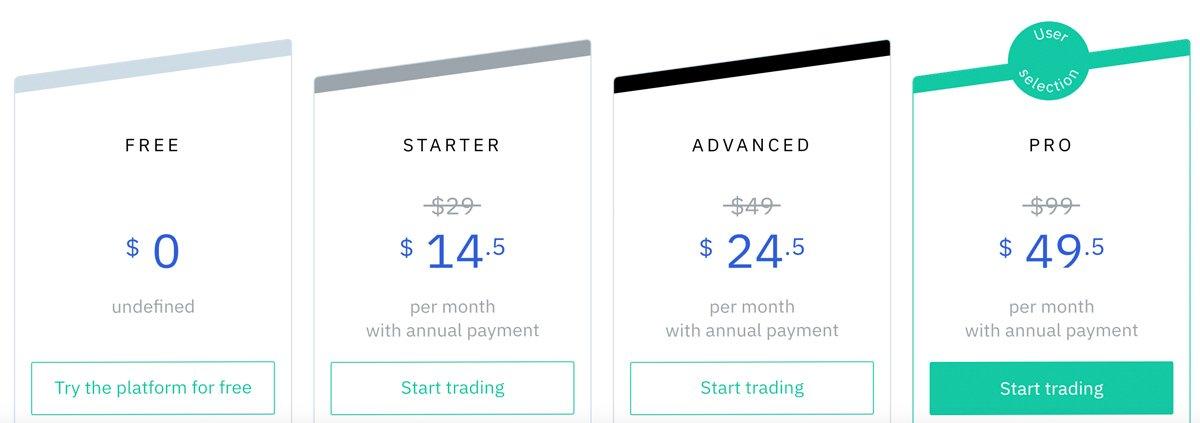 costo prezzi 3commas per anno + sconto